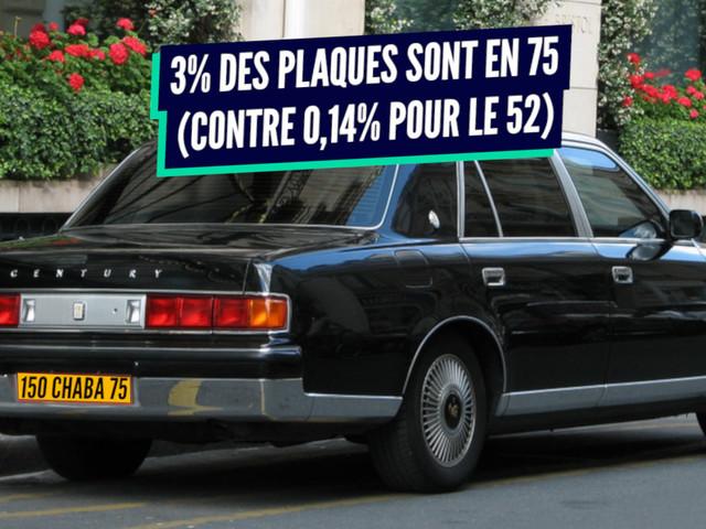 Top 10 des plaques d'immatriculation les plus demandées en France