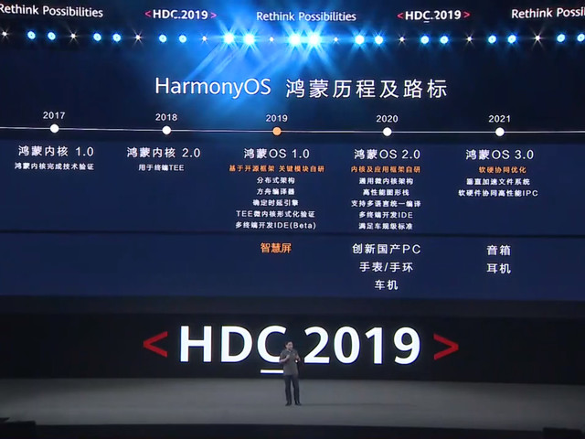 L'OS de Huawei, HarmonyOS, arrivera sur les smartphones en 2020