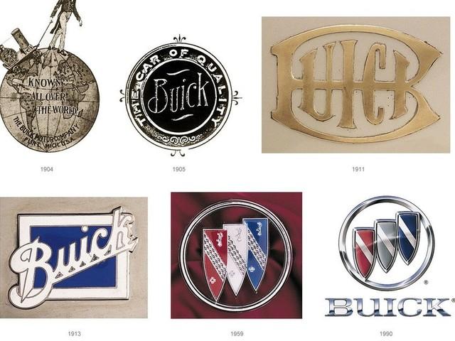 Cinq choses que vous ignorez peut-être sur Buick