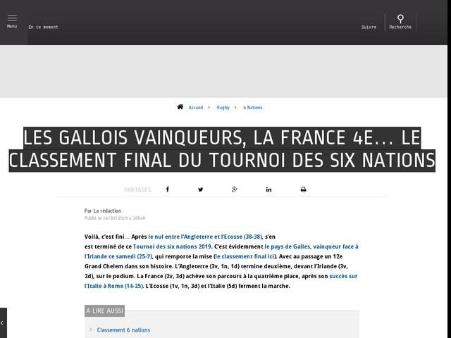 Rugby - 6 Nations - Les Gallois vainqueurs, la France 4e… Le classement final du Tournoi des six nations