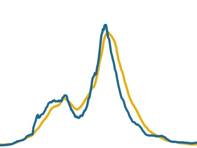"""La vague de Covid du variant Delta peut-elle submerger le """"mur vaccinal""""?"""