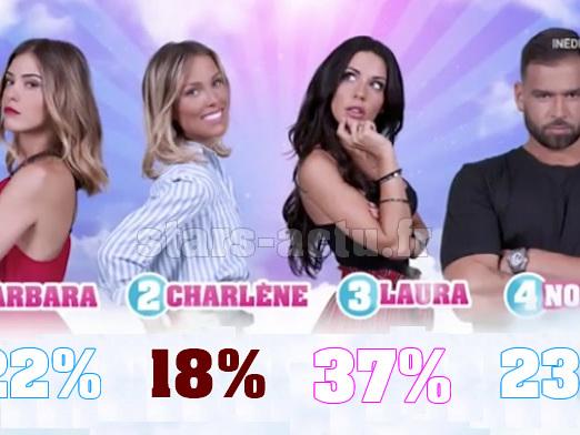 Secret Story 11 estimations finale : Laura va-t-elle gagner ? (SONDAGE)