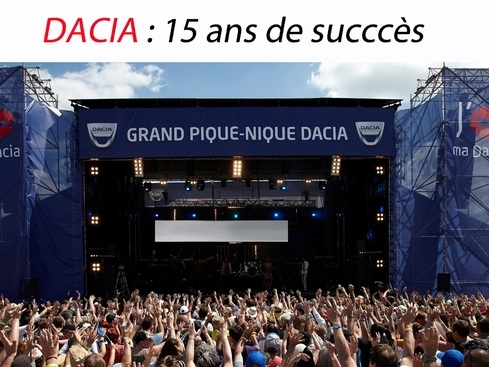 Dacia: 15 ans de succès