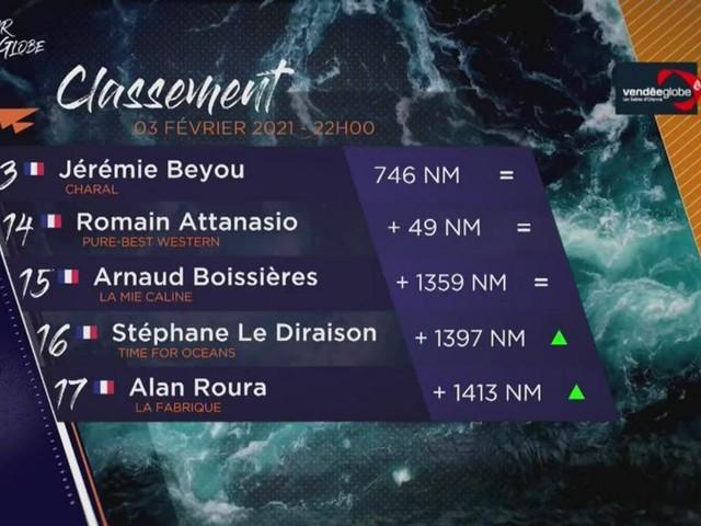 Vendée Globe 2020 - replay du jeudi 4 février 2021 00h08