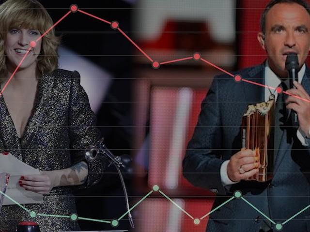 Les Victoires de la Musique en panne d'audience face aux NRJ Music Awards