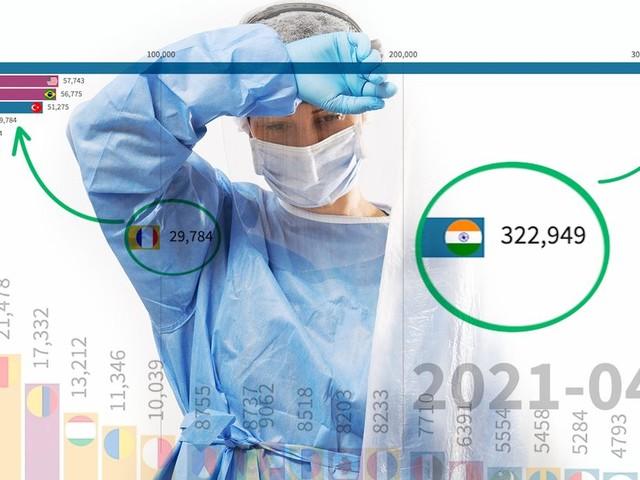 Du coronavirus au variant indien, 18 mois de pandémie en vidéo