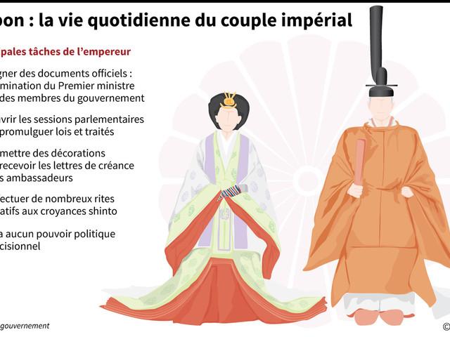"""Japon: usage contesté de deniers publics pour des rituels impériaux """"shinto"""""""