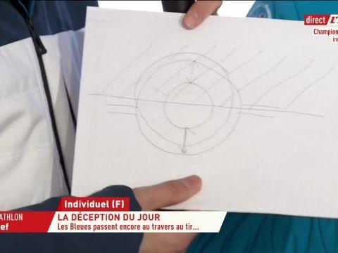 Biathlon - Mondiaux (F) - Mondiaux (F): l'éclairage technique de Franck Badiou sur le tir des Françaises lors de l'individuel