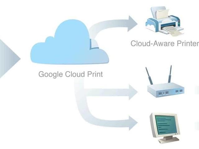 Google Cloud Print tirera sa révérence à la fin de l'année 2020