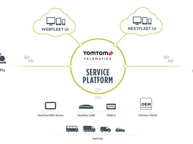 Bridgestone rachète TomTom Telematics pour 910millions d'euros