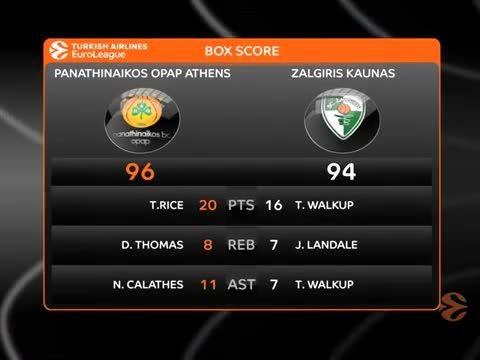 Basket - Euroligue - Euroligue (20e journée): le Panathinaïkos s'en sort in extremis contre le Zalgiris Kaunas
