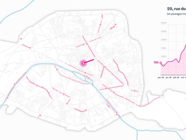 La hausse du nombre de trajets à vélo à Paris en carte et en 30 graphiques