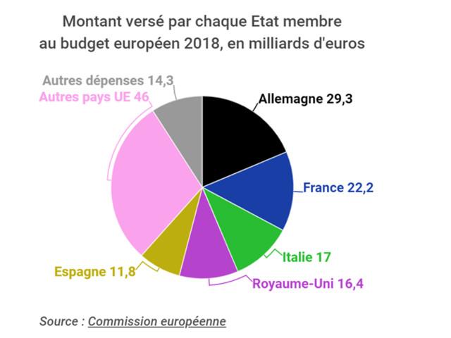 Chronique d'une crise financière annoncée (28) : les défis structurels d'un ambitieux plan de relance européen