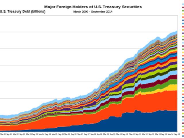 Chronique d'une crise financière annoncée (23): Donald Trump creuse la tombe du budget