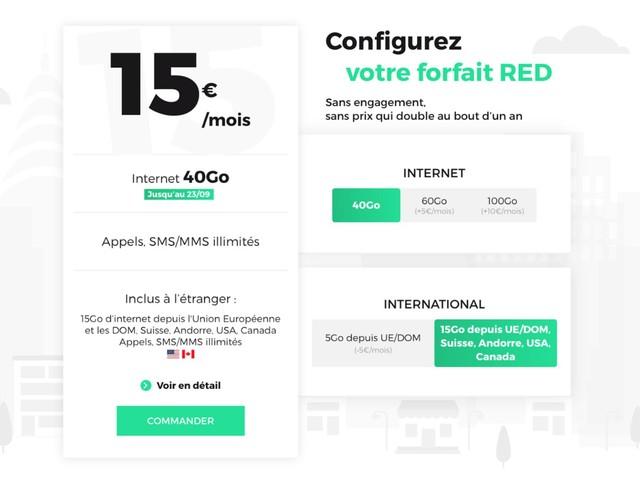 RED by SFR : 15 euros, 15 Go en Europe, aux USA et les appels illimités