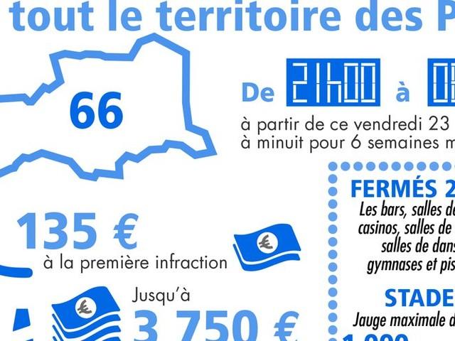 Couvre-feu dans les Pyrénées-Orientales : la nuit tombe à minuit