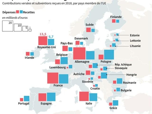 Premier sommet à suspense sur le futur budget pluriannuel de l'UE