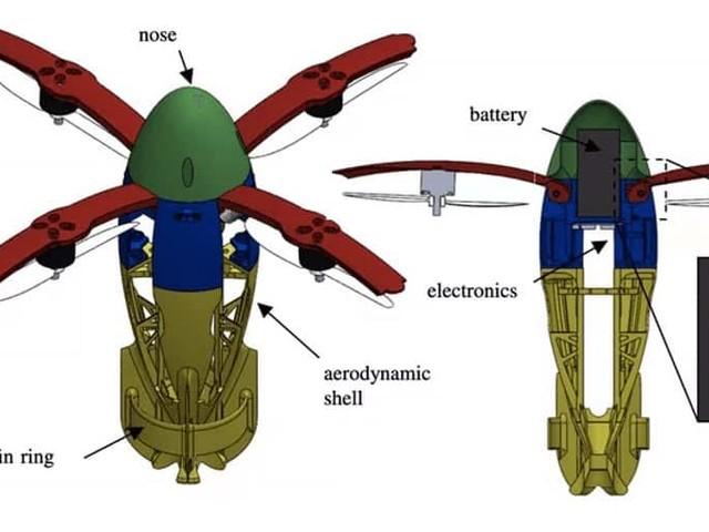SQUID, le drone qui se déploie à partir d'un canon