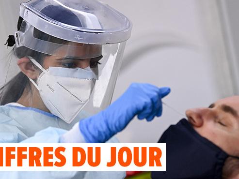 Coronavirus en Belgique - Bilan du jour: voici les chiffres