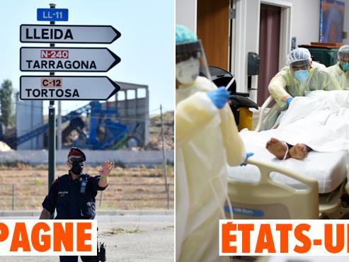 Coronavirus - BILAN MONDIAL: L'Espagne et Madagascar reconfinent, les hôpitaux américains surchargés