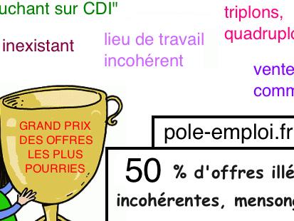 Offres d'emploi pole-emploi.fr 1298 offres étudiées 50% sont illégales