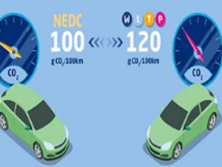 Rapport: Marché automobile - Août, la saison des immatriculations
