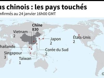 La propagation hors de Chine du coronavirus