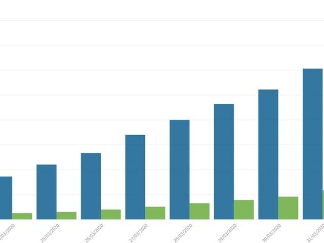 Coronavirus: pourquoi le nombre de morts en France est plus important qu'en Allemagne