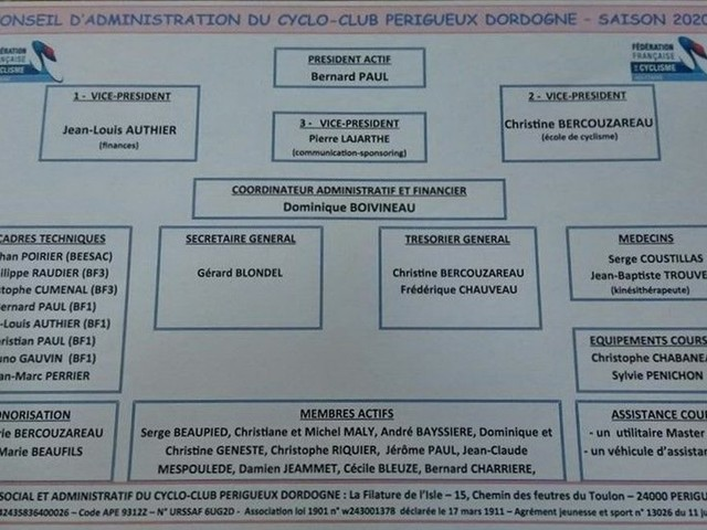 L'organigramme du CC Périgueux Dordogne 2020 - Ci dessous, le nouvel organigramme du CC PERIGUEUX DORDOGNE approuvé en Assemblée Générale du samedi 16 Novembre 2019. - Ci dessous, le nouvel organigramme du CC PERIGUEUX DORDOGNE approuvé en Assemblée Générale du samedi 16 Novembre 2019. Ci dessous, le nouvel organigramme du CC PERIGUEUX DORDOGNE approuvé en Assemblée Générale du samedi 16 Novembre