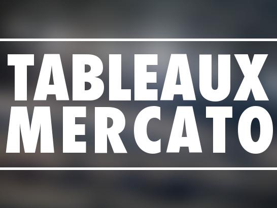 OM : Les tableaux du mercato actualisés ce mercredi 19/06/2019