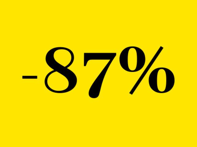 Le chiffre de la semaine : -87%