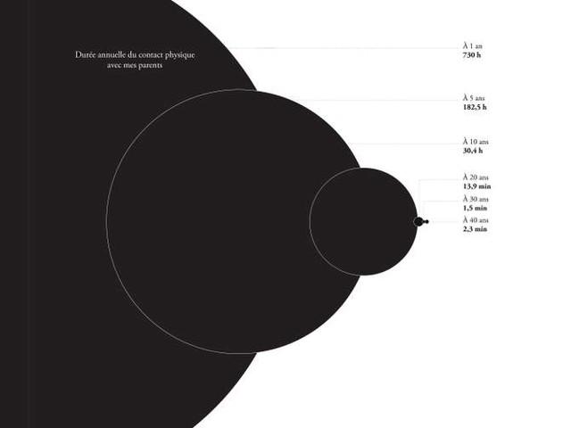 «Databiographie», de Charly Delwart: la quarantaine, heure des comptes