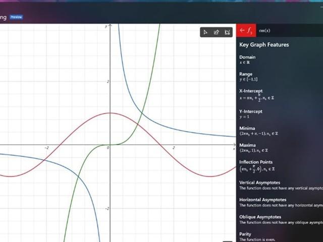 Windows 10 : l'application Calculatrice devient graphique et c'est ultra pratique !