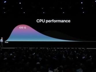 Le résumé complet des annonces du keynote WWDC 2018 d'Apple : iOS 12, watchOS 5, tvOS, macOS, etc.