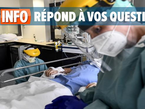 Coronavirus: un malade à l'hôpital a-t-il plus de chance de survivre aujourd'hui qu'au début de l'épidémie?