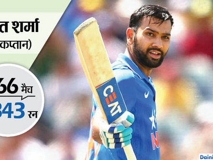 धवन बाहर, अक्षर पटेल की वापसी, आखिरी 2 वनडे के लिए ऐसी है टीम इंडिया