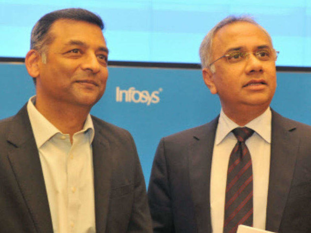 Infosys investors lose Rs 53,000 crore in a day