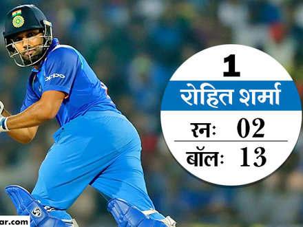 श्रीलंका ने 8 साल बाद भारत को उसी के घर में हराया, हार की वजह बने ये 5 प्लेयर्स