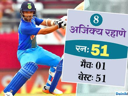 इंदौर में सबसे ज्यादा रन बनाने वाले 10 इंडियन, विराट आखिरी नंबर पर