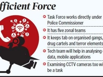 Hyderabad Police Commissioner's Task Force gets tech savvy