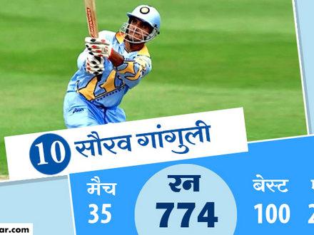 ऑस्ट्रेलिया को खूब परेशान करने वाले 10 इंडियन क्रिकेटर, 3 के पास फिर मौका