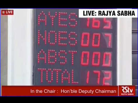 कोटा: संसद से पास होने के अगले ही दिन SC में चुनौती