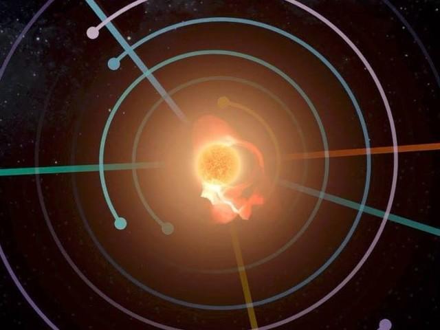 Secondo la scienza, il Sistema Solare suona come una canzone dei Radiohead