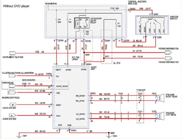 Ford F250 Stereo Wiring Diagram