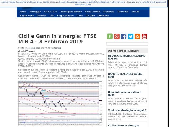 Cicli e Gann in sinergia: FTSE MIB 4 – 8 Febbraio 2019