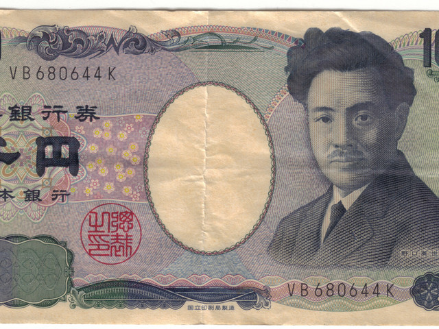 Analisi Tecnica: USD/YEN del 20/06/2017