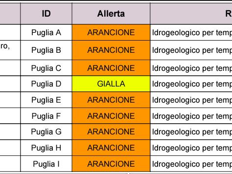 Puglia, maltempo: allerta, codice arancione fino a domani per quasi tutta la regione Protezione civile, previsioni meteo: codice giallo solo per il Salento