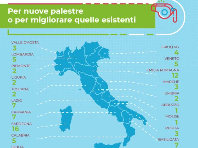 Scuola, pubblicato l'elenco per l'assegnazione di 50 milioni di euro per le palestre: 93 gli interventi finanziati