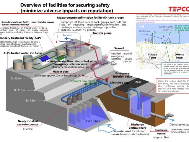 Un tunnel sottomarino per scaricare in mare l'acqua contaminata di Fukushima Daiichi