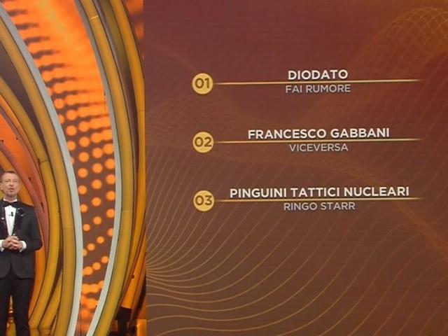 Sanremo 2020, la classifica generale: Diodato, Francesco Gabbani e Pinguini Tattici nucleari finalisti, chi vince?